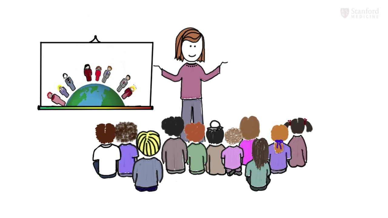 Gender Diversity and Inclusivity in the Classroom